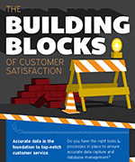 Infographic: building blocks of customer satisfaction