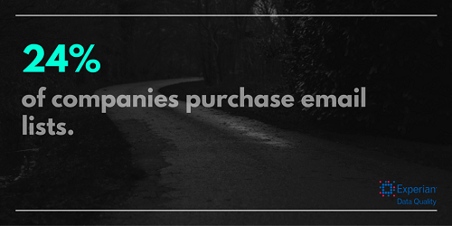 companies purchase email lists