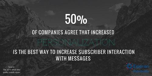 increased personalization to increase subscriber interaction