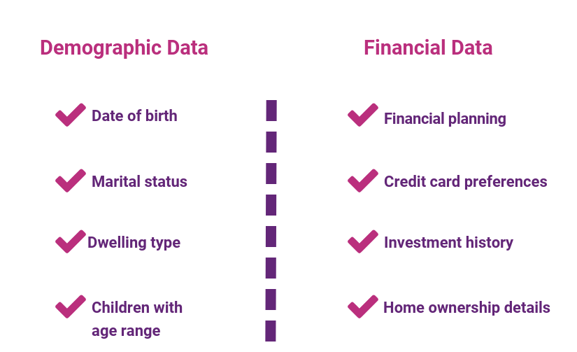 Enrichment data for finance