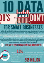 Small Business Data Do's and Don'ts