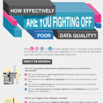 How effectively are you fighting off poor data quality?