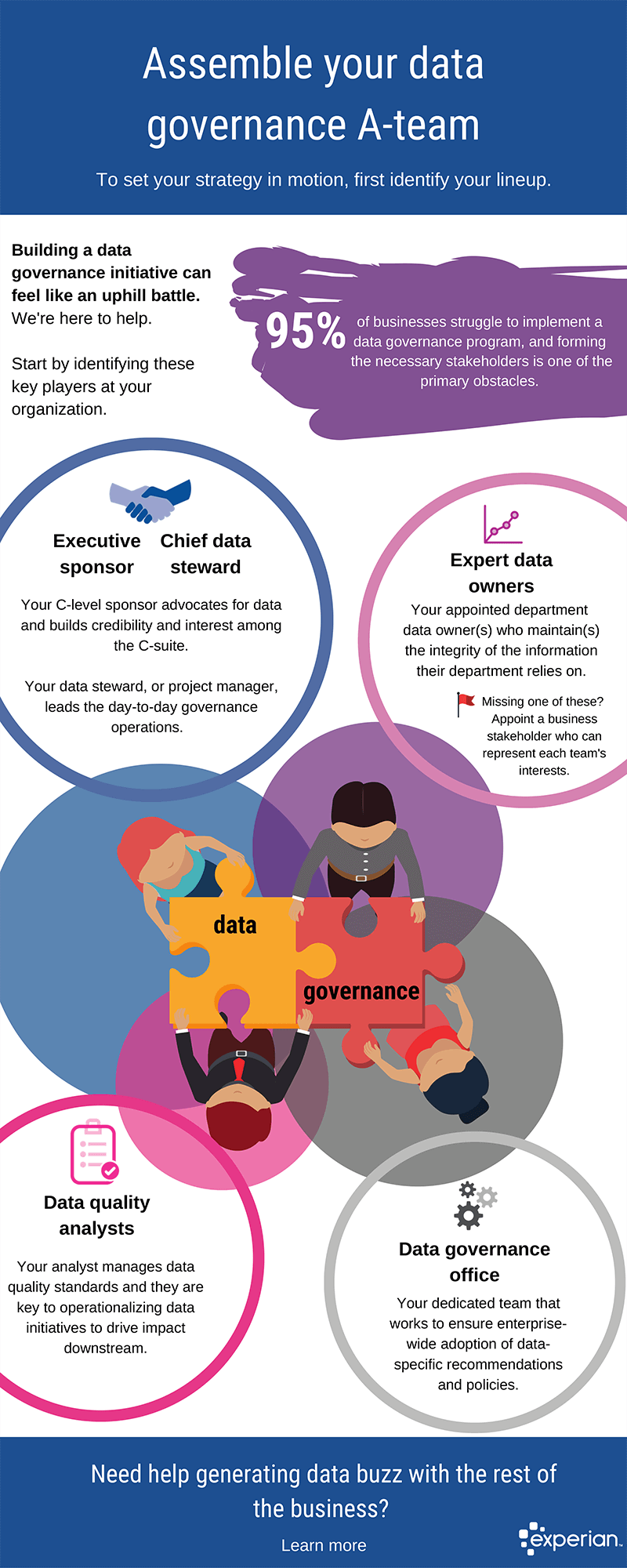 Assemble your data governance a-team