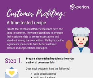 Customer Profiling: A time-tested recipe