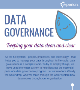 Data governance: As told by Wendy the waterdrop