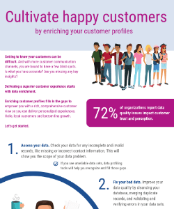 Cultivate happy customers by enriching your customer profiles