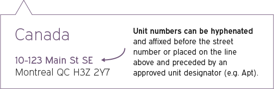 Unit numbers can be hyphenated and affixed before the street number or placed on the line above and preceded by an approved unit designator (e.g. Apt).