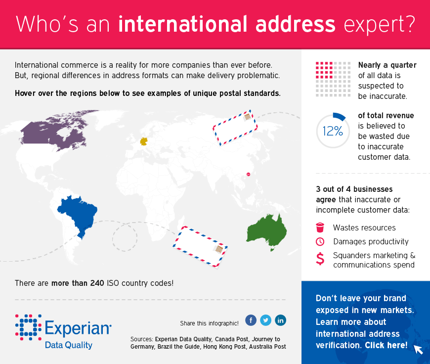 Who's an International Address Expert? International commerce is a reality for more companies than ever before.  But, regional differences in address formats can make delivery problematic.  The costs of inaccurate data: Nearly a quarter of all data is suspected to be inaccurate.  12% of total revenue is believed to be wasted due to inaccurate customer data.  3 out of 4 businesses agree that inaccurate or incomplete customer data wastes resources, damages productivity and squanders marketing & communications spend.  Do you have an international address expert?  There are more than 240 ISO country codes.  Dont leave your brand exposed in new markets.  Learn more about international address verification.