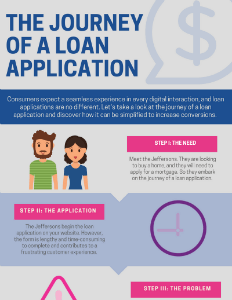 The journey of a loan application