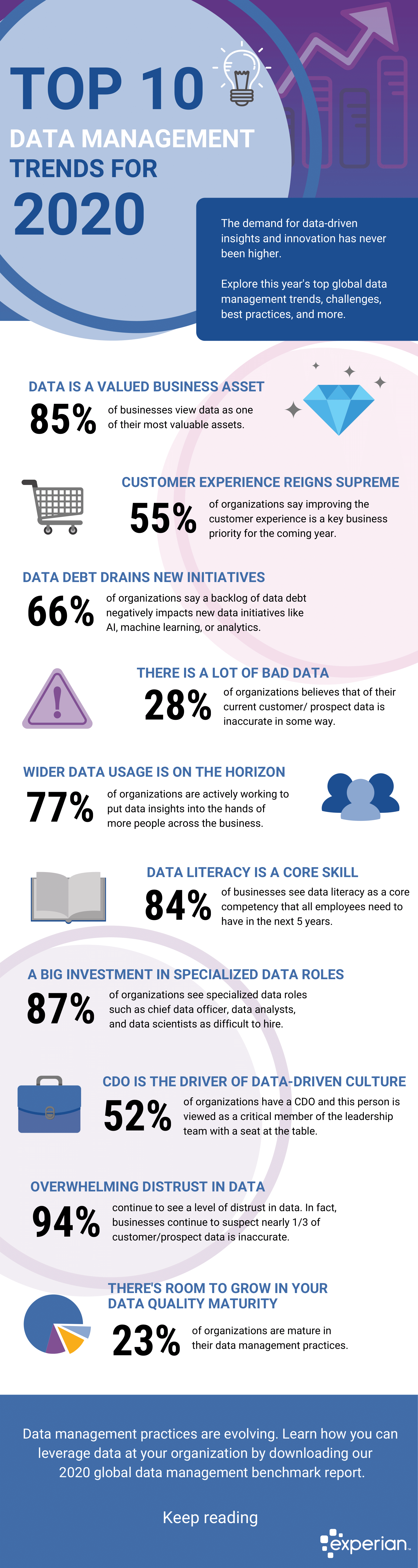 top-10-data-management-trends-for-2020-1.png