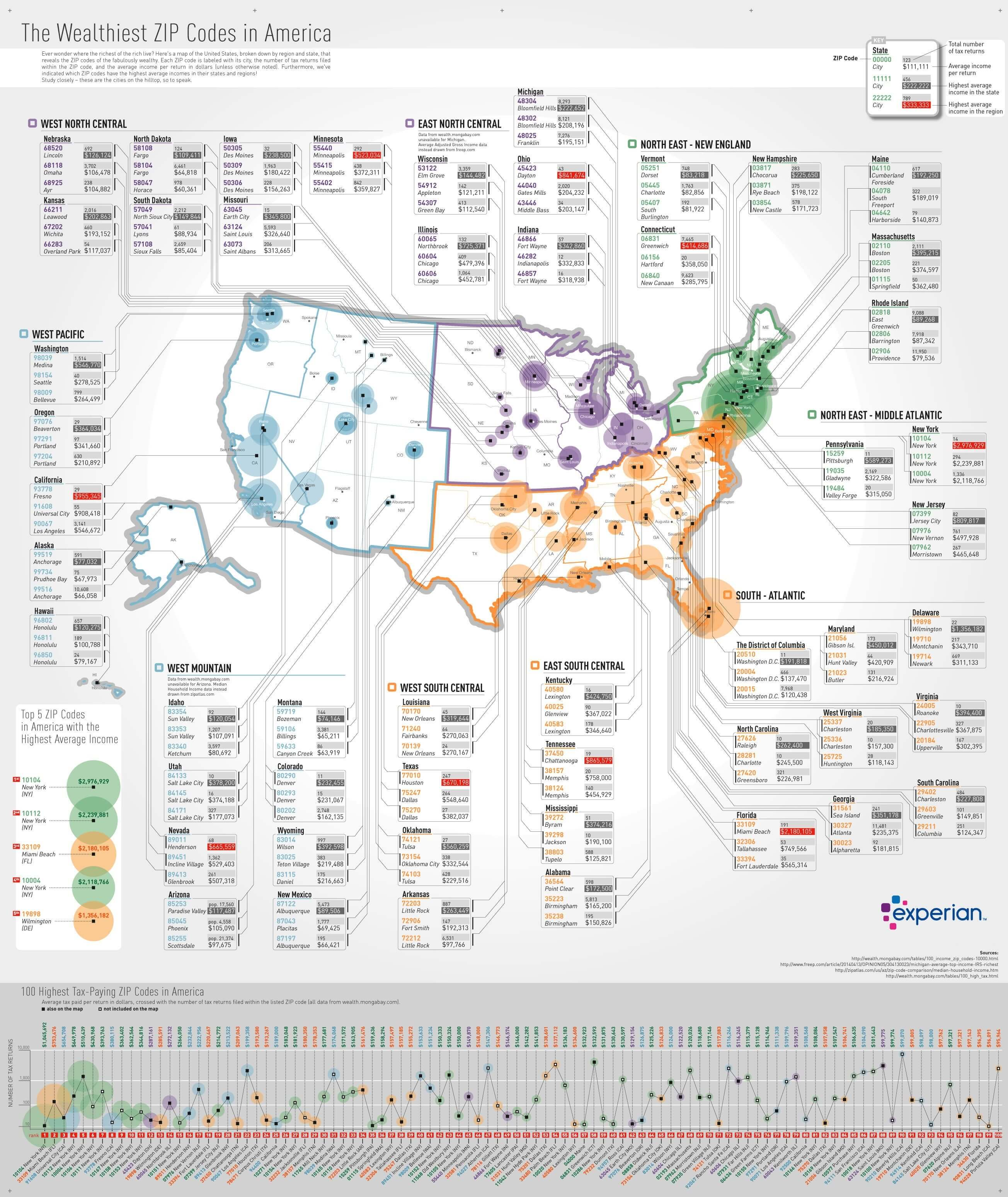 How Do We Map New Orleans Let Us Count The Ways NOLAcom How Do We - Us congressional districts map by zip code