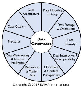 data-governance-dama.png