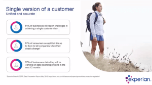 Webinar: Considerations for creating a Single Customer View