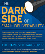 The dark side of deliverability