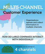 Multi-channel customer experience