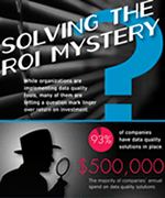 Solving the ROI mystery